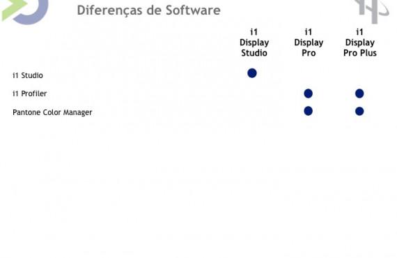 Calibrador de Monitores i1 Display PRO