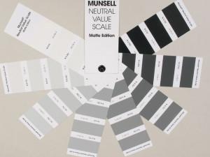 Escalas de Cinza de Neutro Munsell
